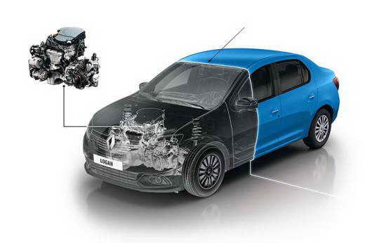 Renault-Logan-2014-0017