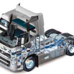 Ремонт грузовых авто: особенности, виды, составляющие