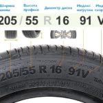 Основные обозначения на шинах: что о них важно знать