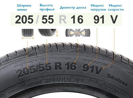 обозначения на шинах